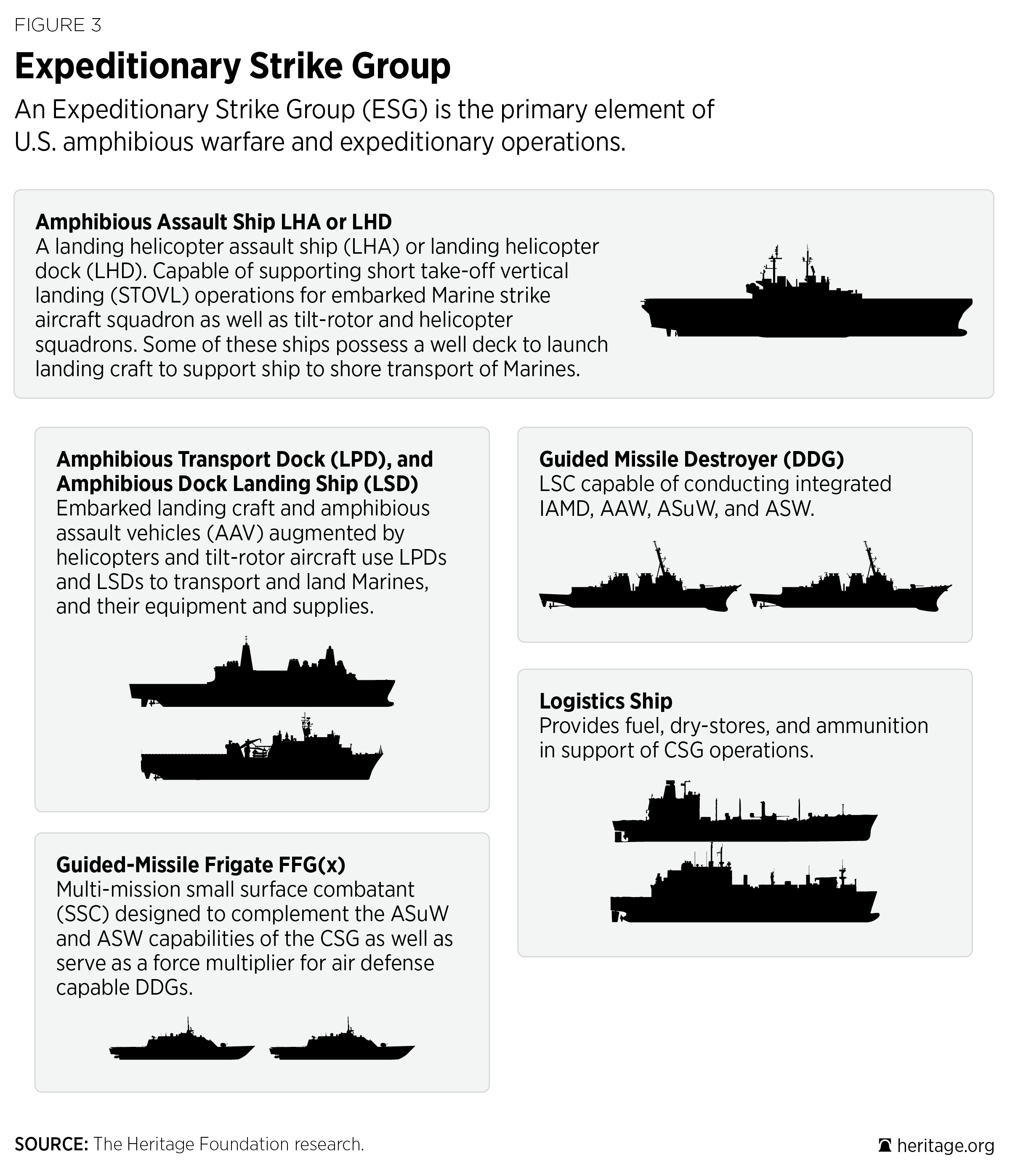 U S  Navy | The Heritage Foundation