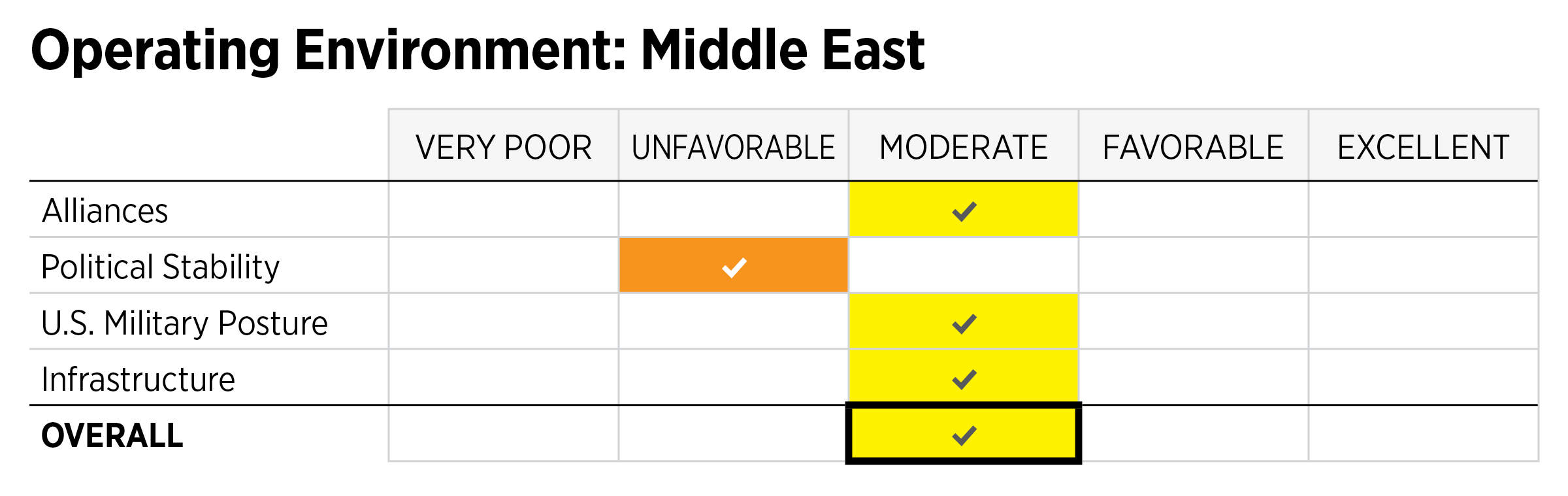 Middle East The Heritage Foundation